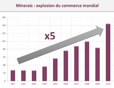 commerce-minerais.JPG