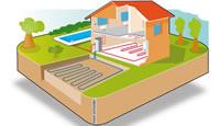 géothermie - énergie - consoGlobe