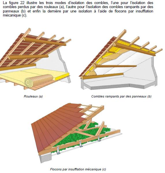 Comparatif materiaux isolation combles