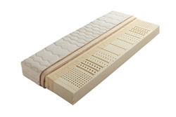 Matelas le latex naturel la garantie confort - Dunlopillo latex naturel ...