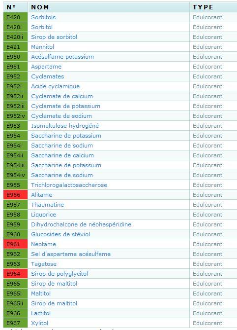32-edulcorants.JPG
