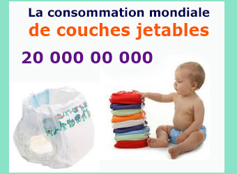 consommation mondiales couches jetables
