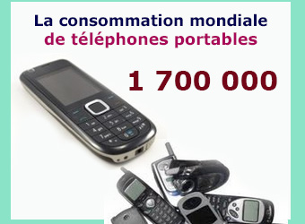 consommation mondiale telephones portables