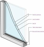 pourquoi pr f rer le double vitrage. Black Bedroom Furniture Sets. Home Design Ideas