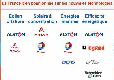energies-vertes-nouvelles-technos.JPG
