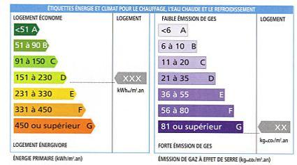 etiquette-energie.DPE.JPG