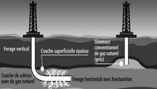 gaz-schiste-forage.JPG
