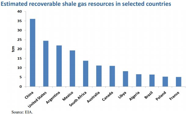 gaz-schiste-ressources-exploitables.JPG