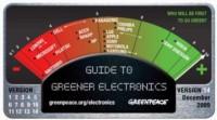 Guide Greenpeace