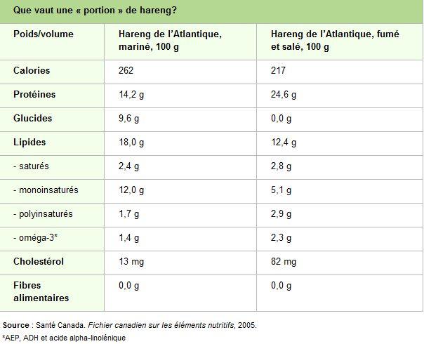 hareng-nutrition.JPG