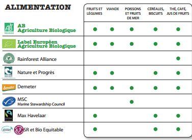 labels bio encycloecolocom lencyclop233die 233cologique
