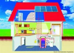 Schéma chauffage solaire